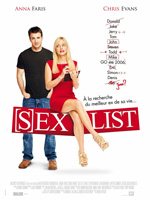 Poster Sexlist  n. 2