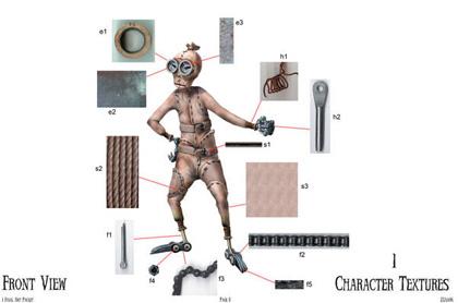 Studio del corpo -  Dall'articolo: 9: il resto della serie dei character poster.