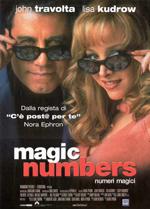 Trailer Magic Numbers