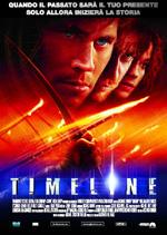 Trailer Timeline