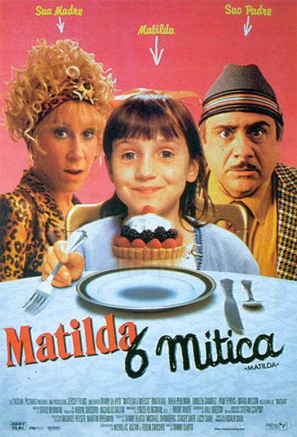 MATILDA SEI MITICA SCARICA