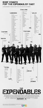 Poster I mercenari - The Expendables  n. 15