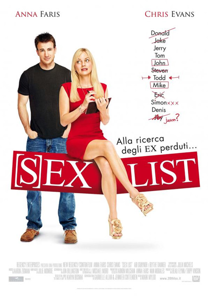 Locandina italiana Sexlist