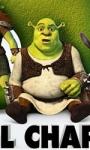 Shrek e vissero felici e contenti: la locandina e il teaser trailer